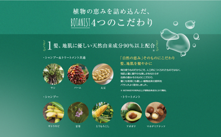 botanikaru2