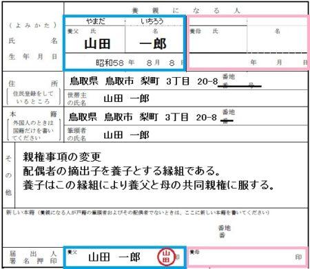 yousiengimi2